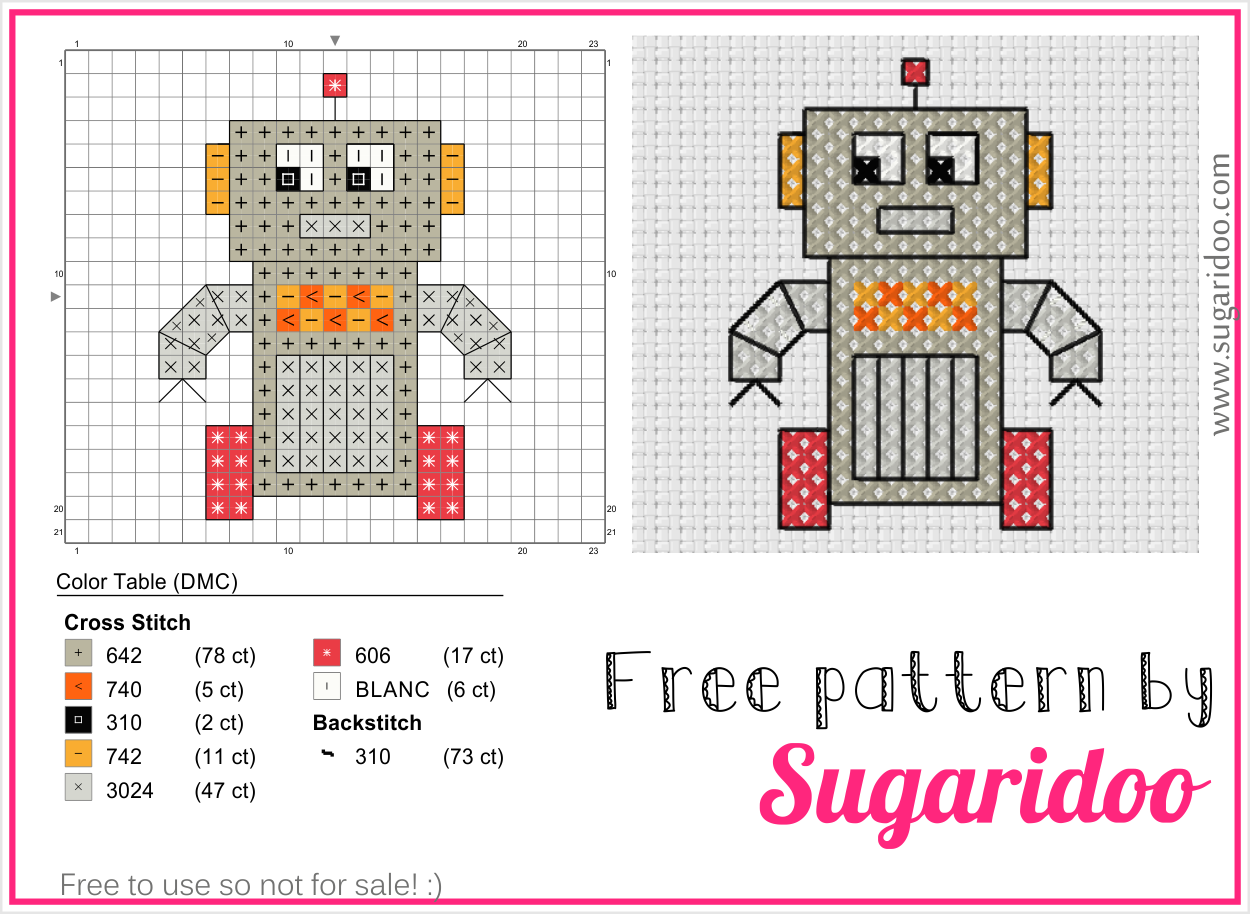 Free robot cross stitch pattern